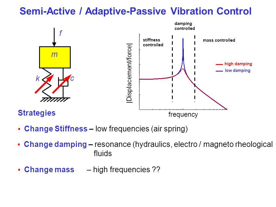 Semi-Active / Adaptive-Passive Vibration Control