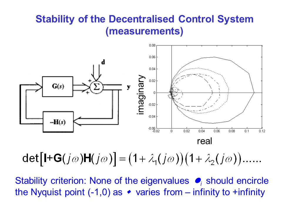Stability of the Decentralised Control System (measurements)