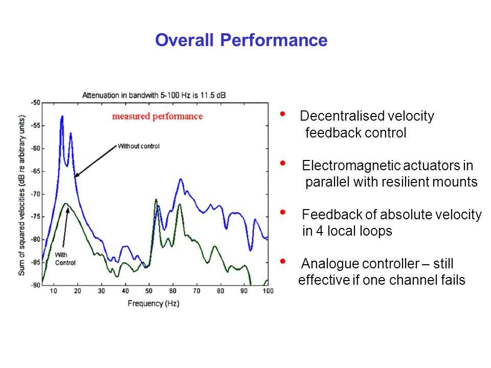 Overall Performance Decentralised velocity feedback control