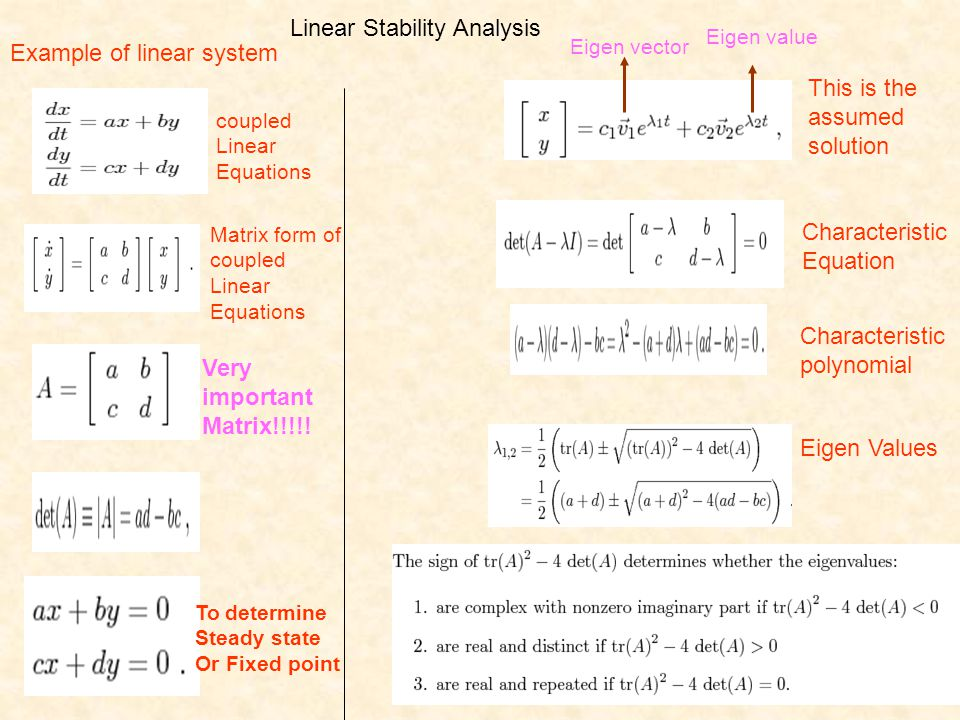 Linear Stability Analysis Example of linear system This is the assumed