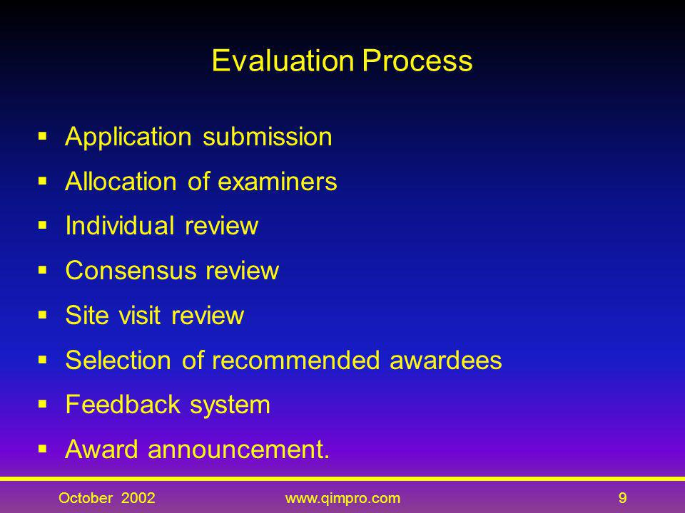 Evaluation Process Application submission Allocation of examiners