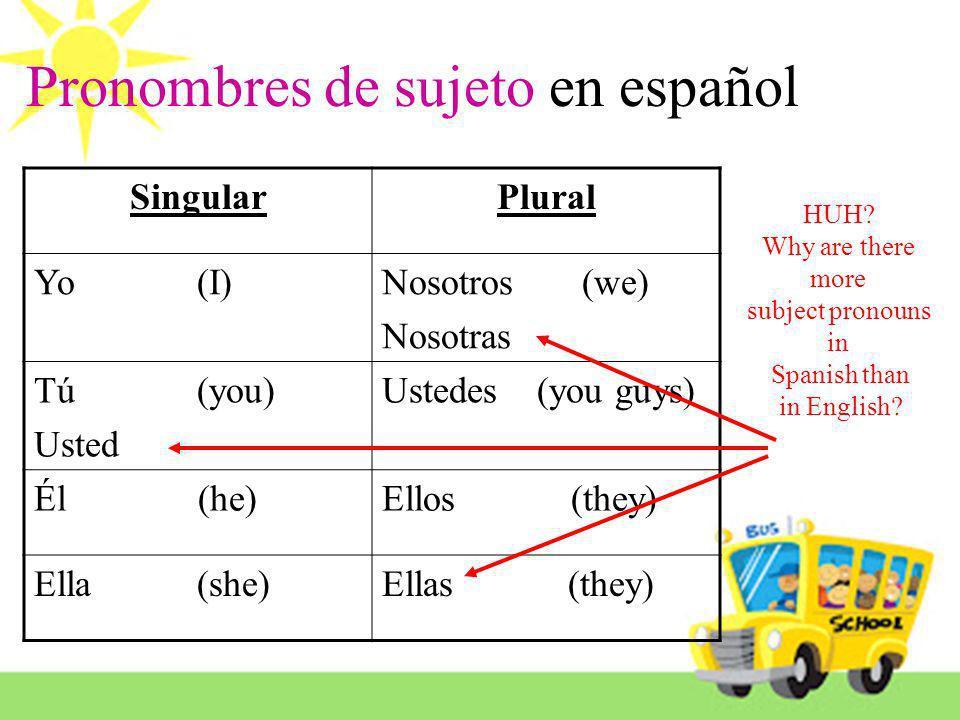 Pronombres de sujeto en español