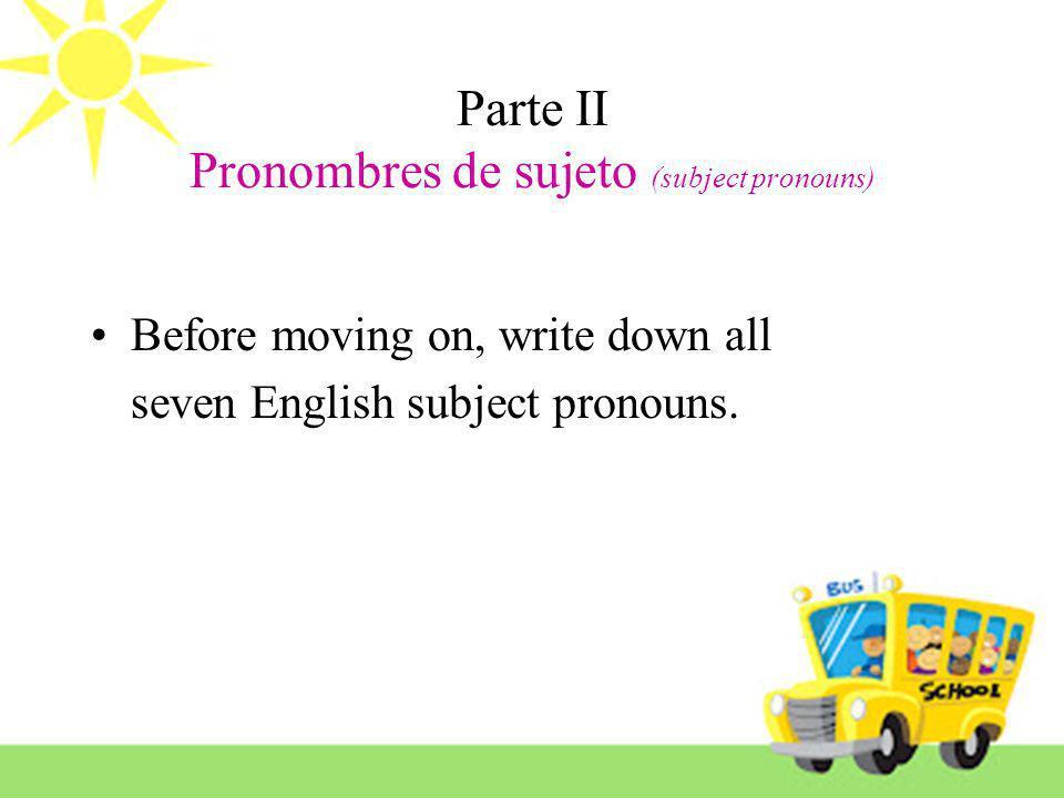 Parte II Pronombres de sujeto (subject pronouns)