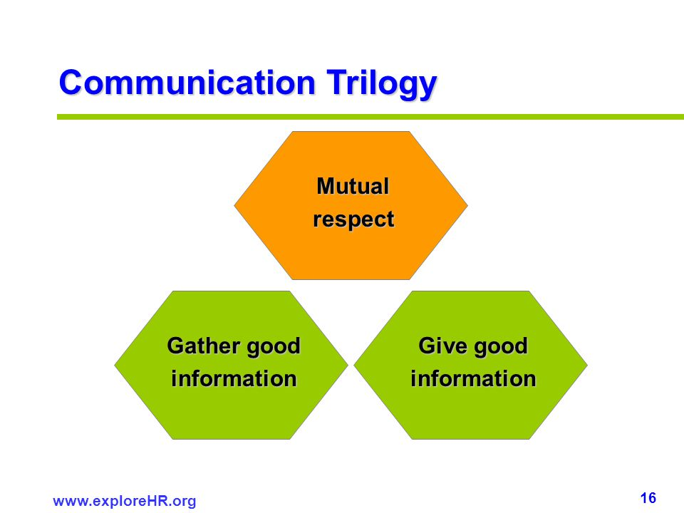 Gather good information