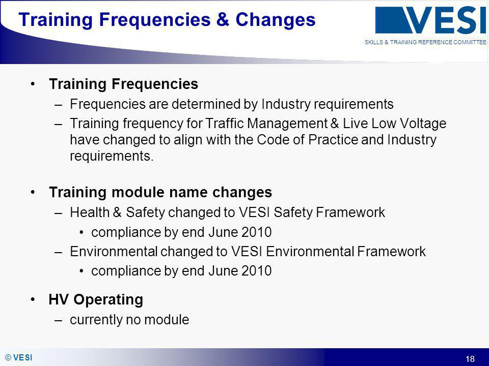 Training Frequencies & Changes