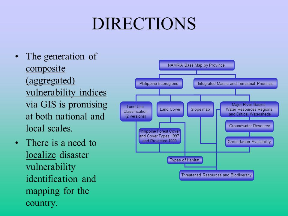 DIRECTIONS The generation of composite (aggregated) vulnerability indices via GIS is promising at both national and local scales.