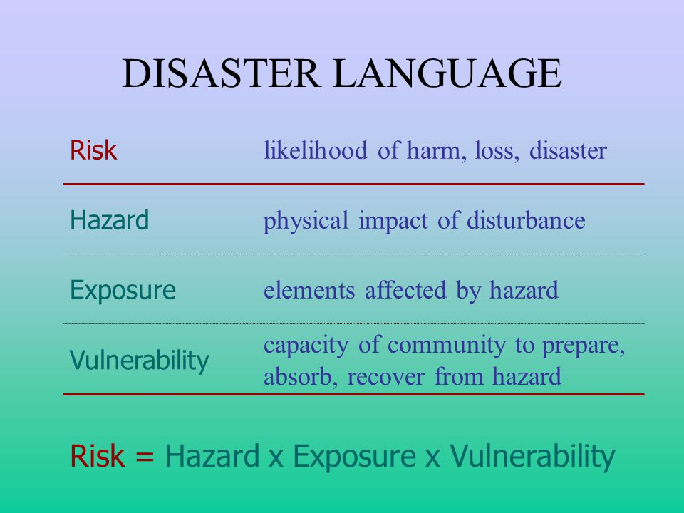 DISASTER LANGUAGE Risk = Hazard x Exposure x Vulnerability