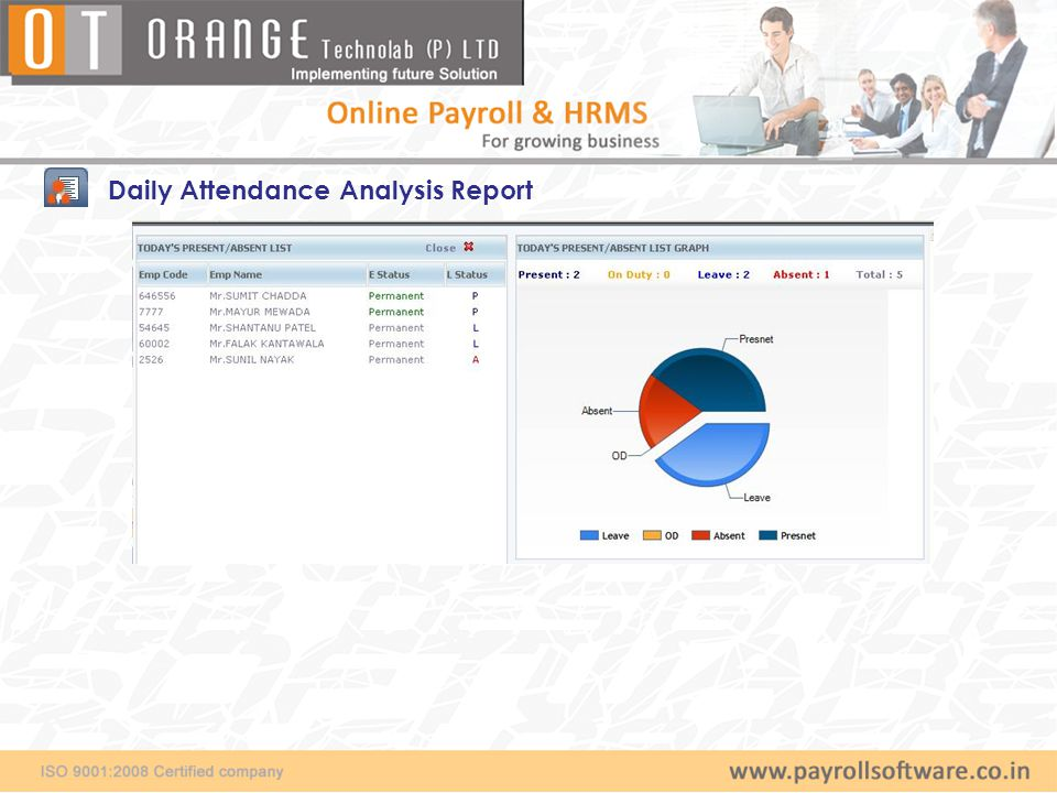Daily Attendance Analysis Report