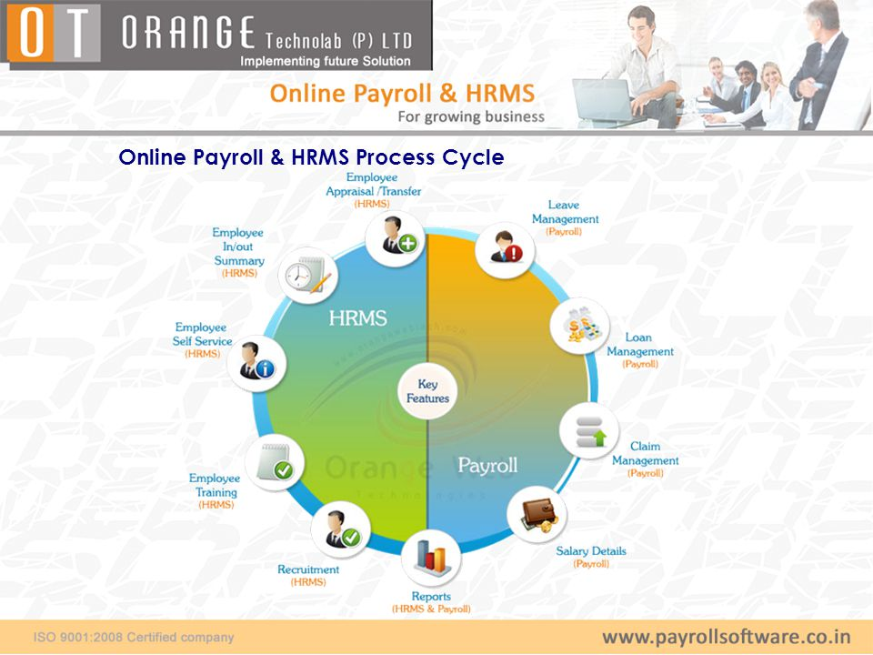Online Payroll & HRMS Process Cycle
