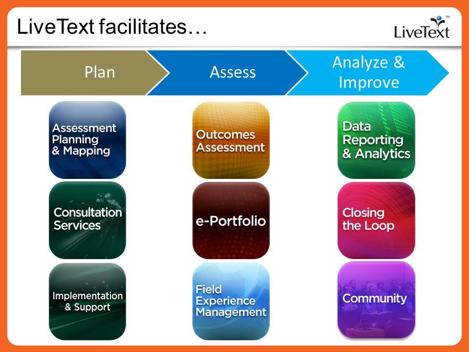 LiveText facilitates…