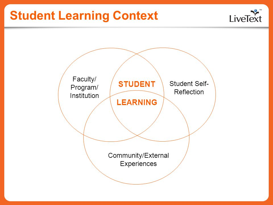Student Learning Context