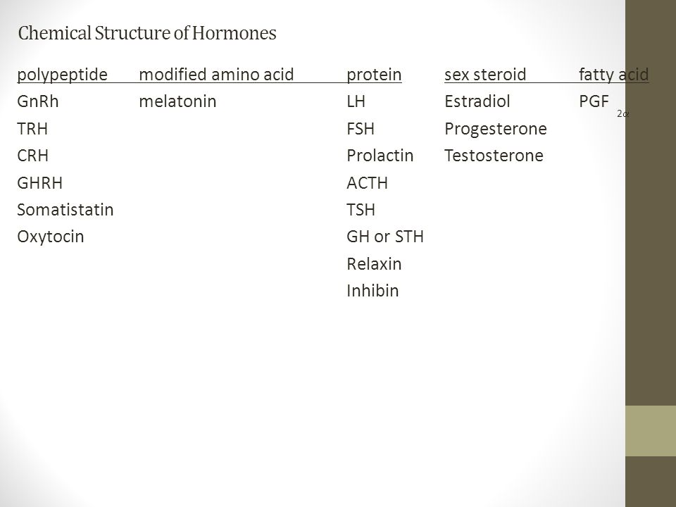 Chemical Structure of Hormones