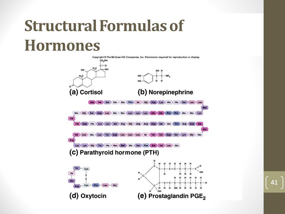 Structural Formulas of Hormones