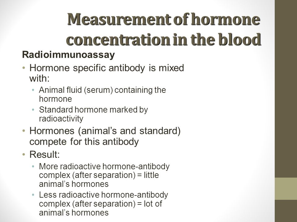 Measurement of hormone concentration in the blood