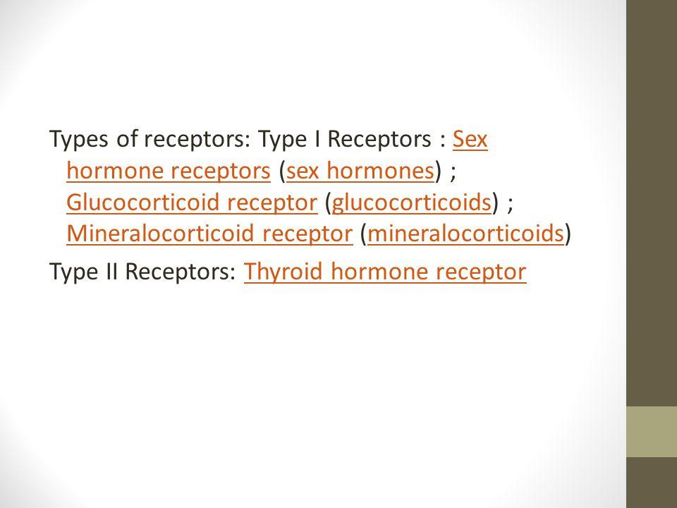 Types of receptors: Type I Receptors : Sex hormone receptors (sex hormones) ; Glucocorticoid receptor (glucocorticoids) ; Mineralocorticoid receptor (mineralocorticoids) Type II Receptors: Thyroid hormone receptor