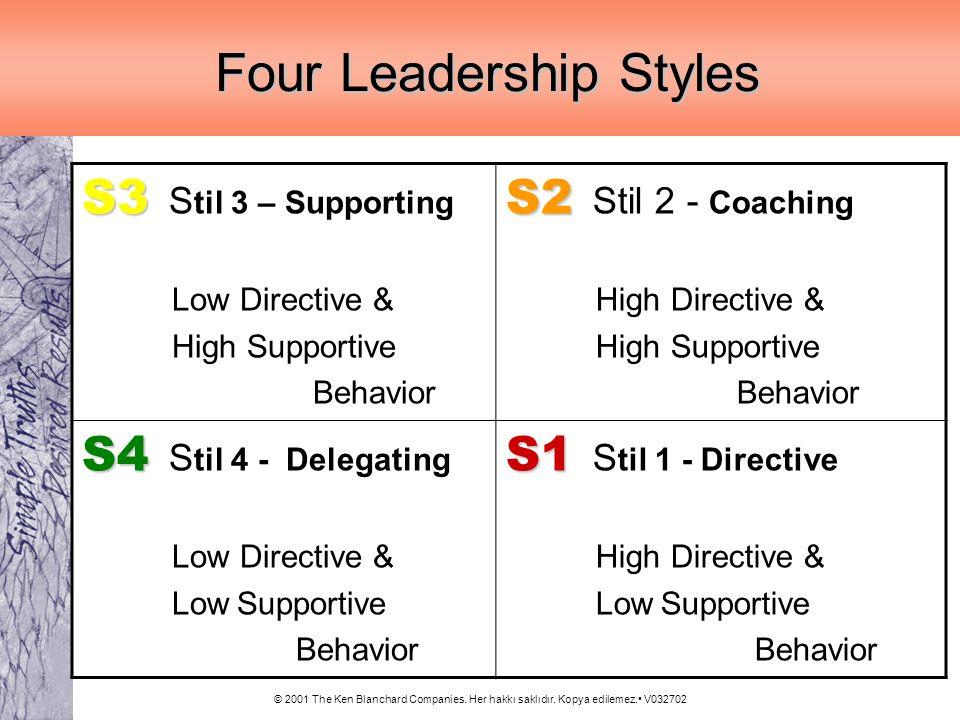 Four Leadership Styles