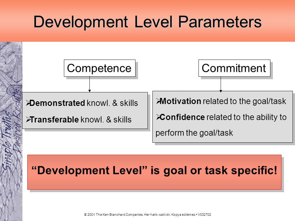Development Level Parameters