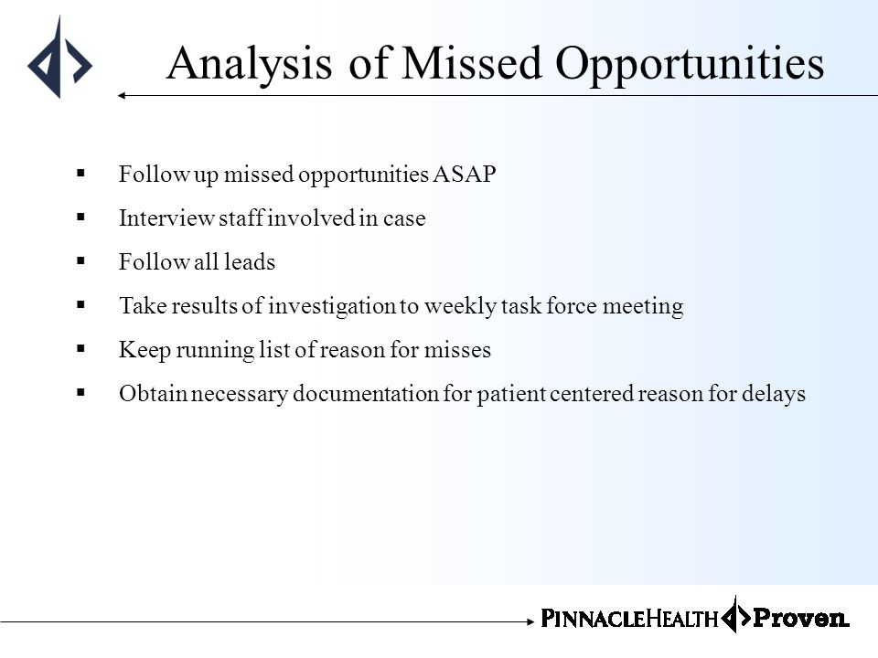Analysis of Missed Opportunities