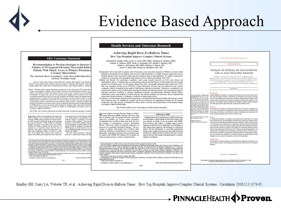 Evidence Based Approach