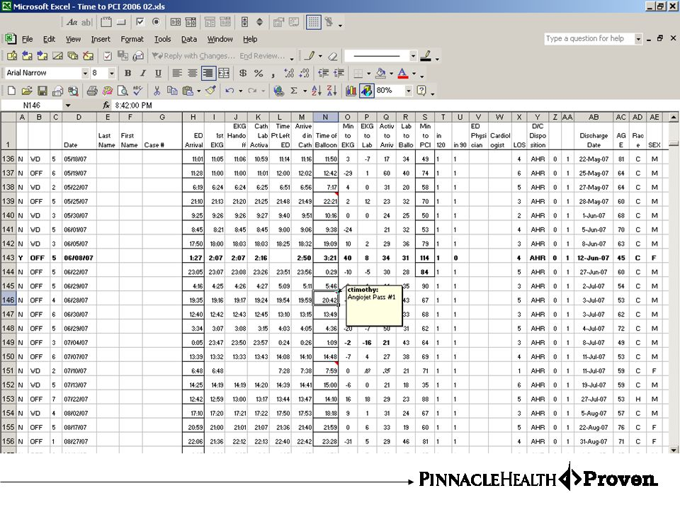 Excel Sheet Time Interval Calculations Weekday or Off hours Day of Week Boxed when times confirmed