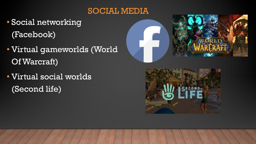 Social media Social networking (Facebook) Virtual gameworlds (World Of Warcraft) Virtual social worlds (Second life)