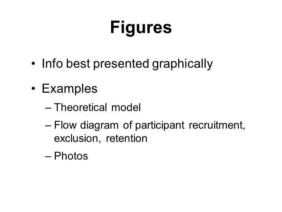 Figures Info best presented graphically Examples Theoretical model