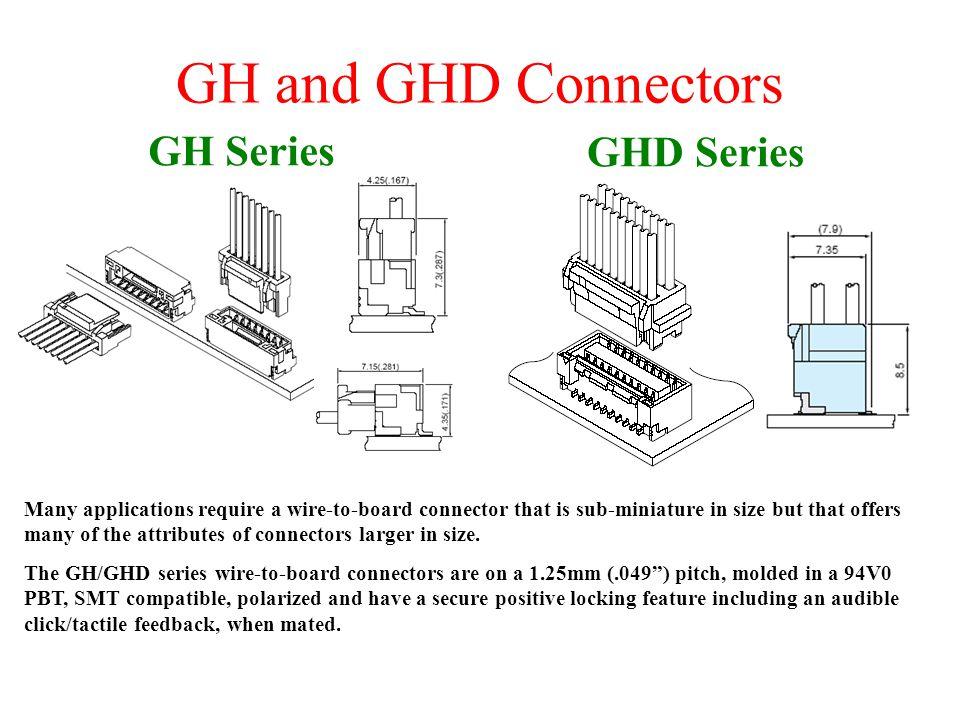 GH and GHD Connectors GH Series GHD Series