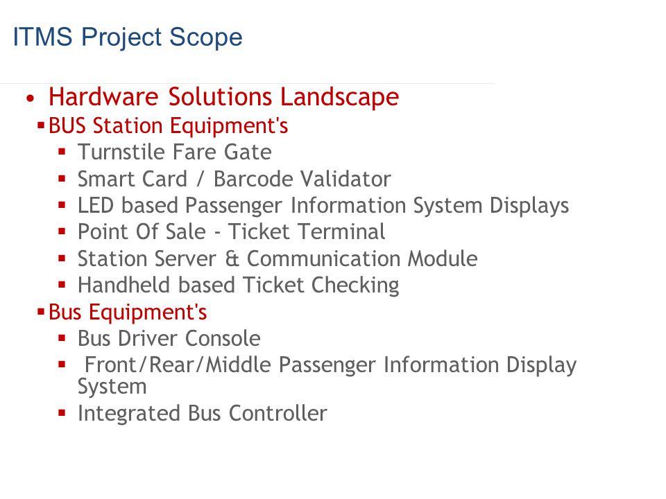 Hardware Solutions Landscape