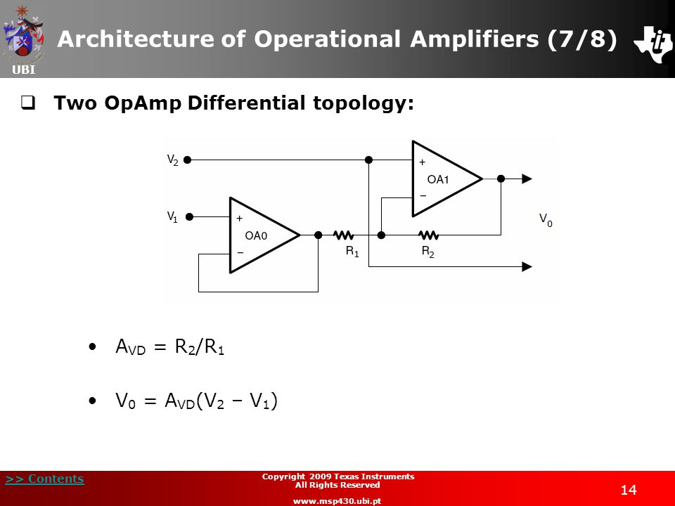 Architecture of Operational Amplifiers (7/8)