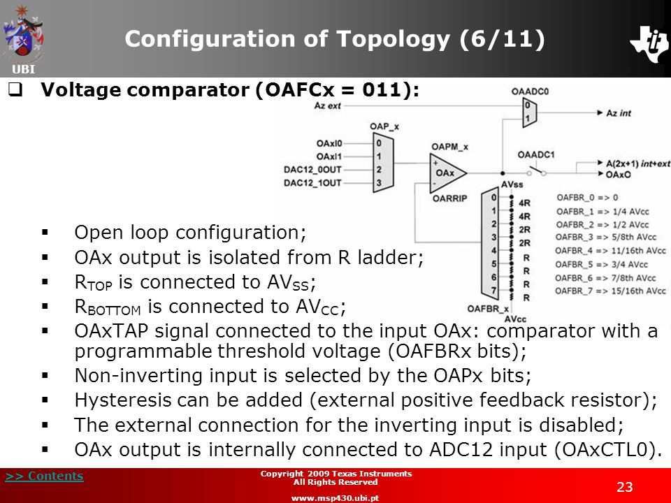 Configuration of Topology (6/11)