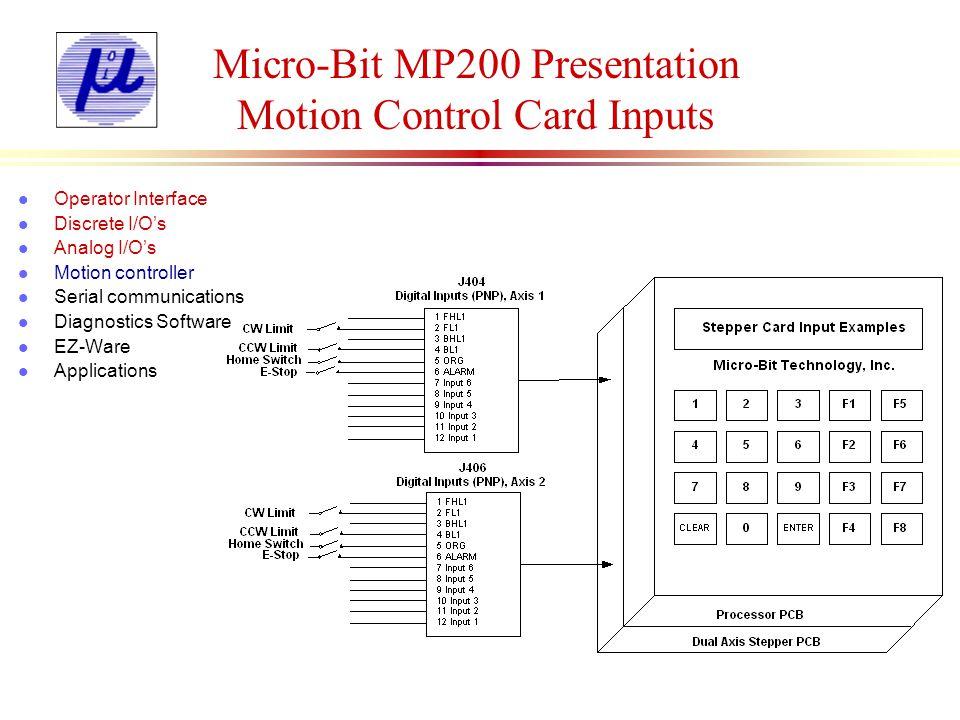 Micro-Bit MP200 Presentation Motion Control Card Inputs