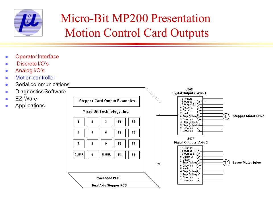 Micro-Bit MP200 Presentation Motion Control Card Outputs
