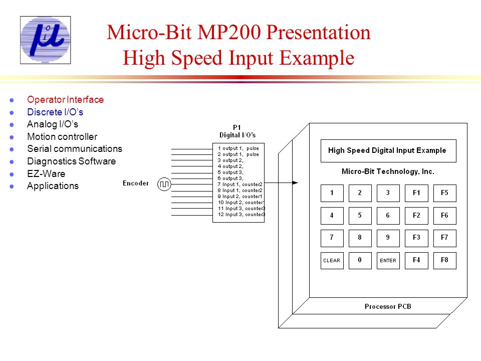 Micro-Bit MP200 Presentation High Speed Input Example