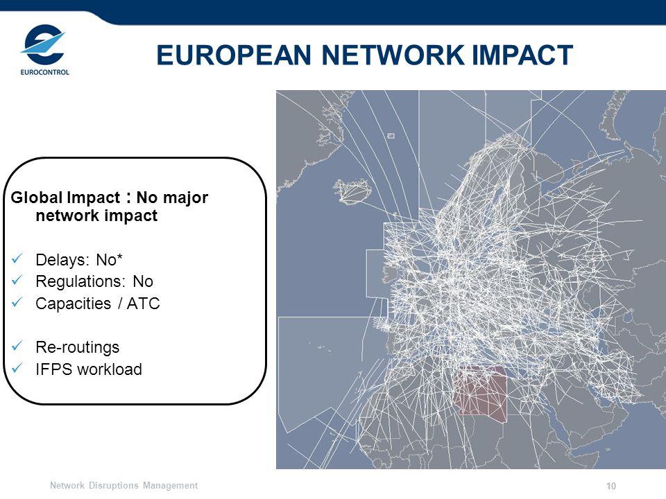 EUROPEAN NETWORK IMPACT