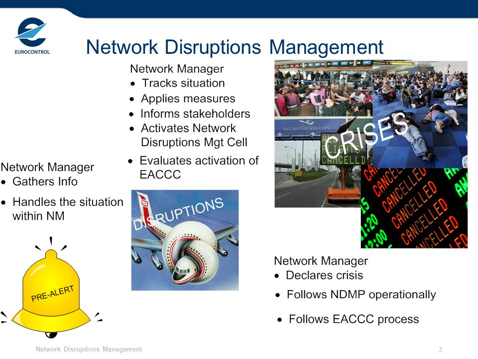 Network Disruptions Management