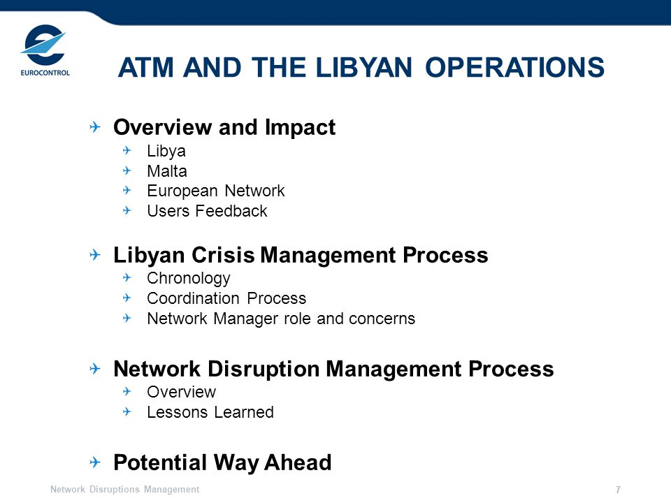 ATM AND THE LIBYAN OPERATIONS
