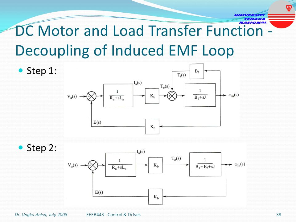 DC Motor and Load Transfer Function - Decoupling of Induced EMF Loop