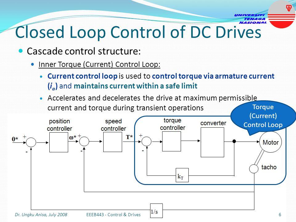Closed Loop Control of DC Drives