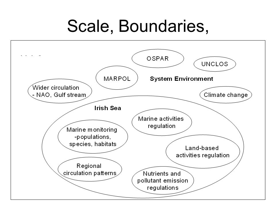 Scale, Boundaries,