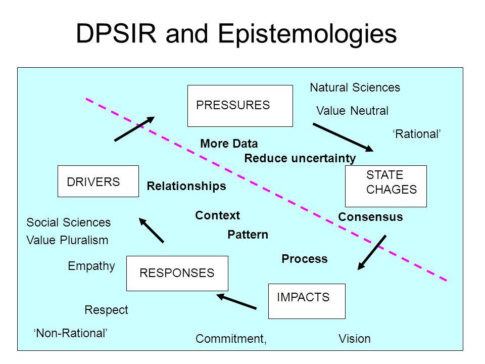 DPSIR and Epistemologies