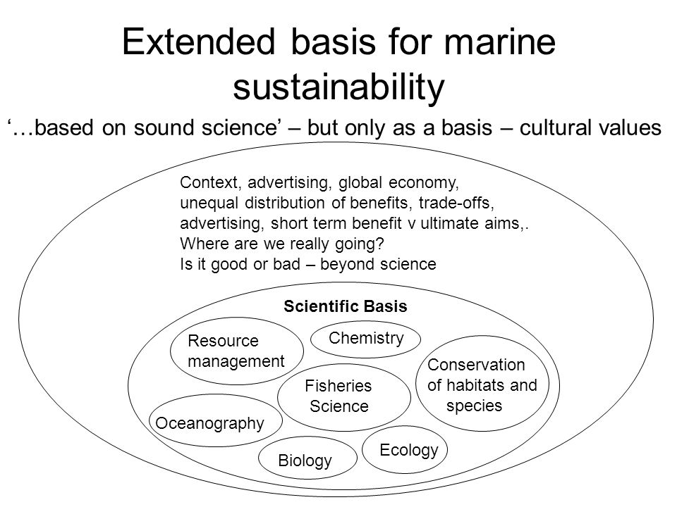 Extended basis for marine sustainability