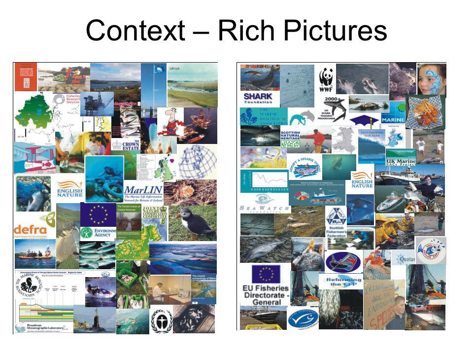 Context – Rich Pictures