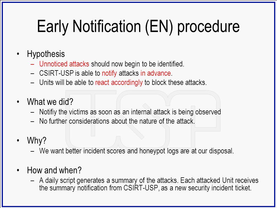 Early Notification (EN) procedure