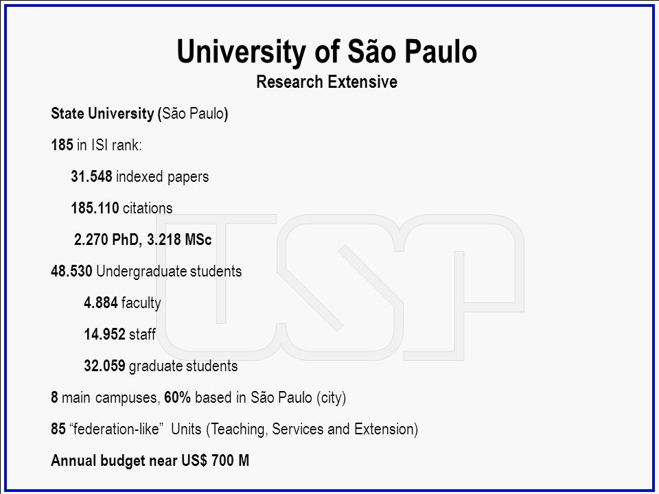 University of São Paulo Research Extensive