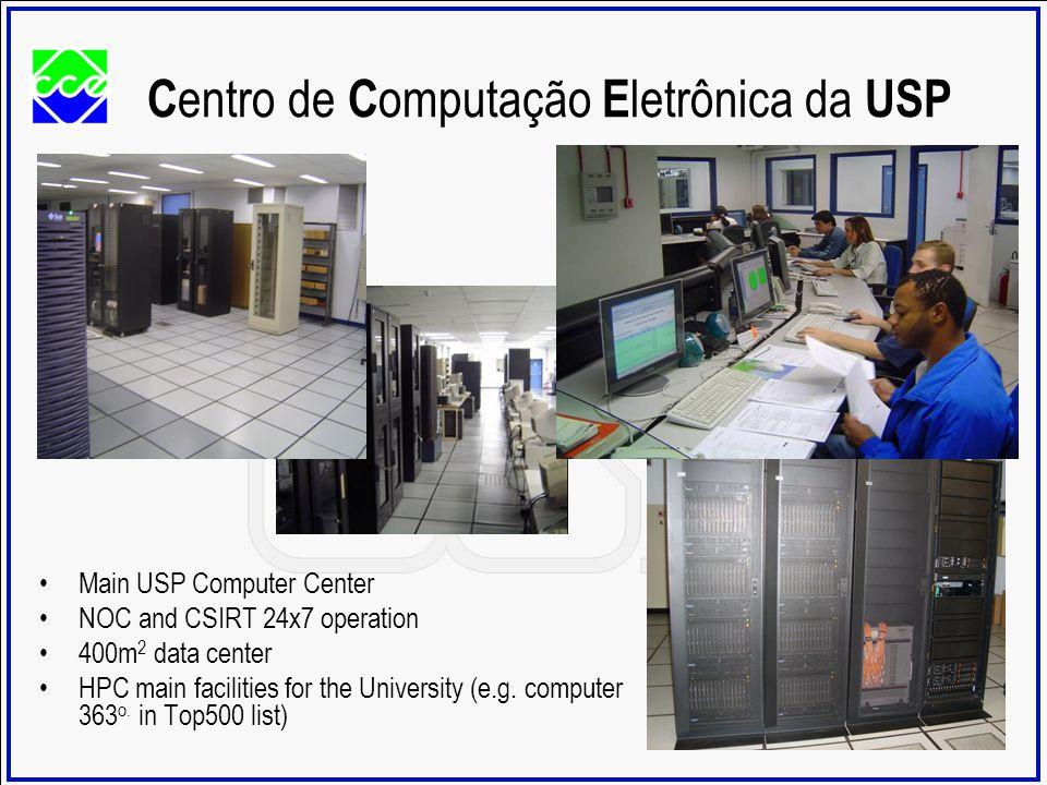 Centro de Computação Eletrônica da USP