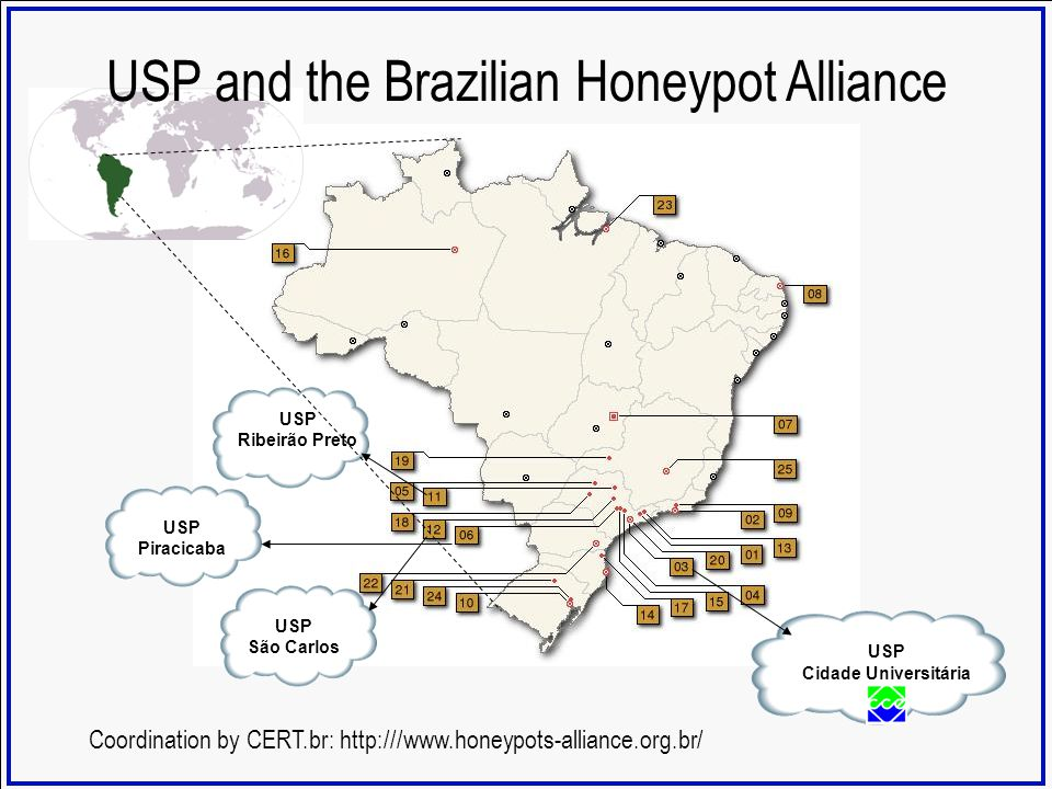 USP and the Brazilian Honeypot Alliance