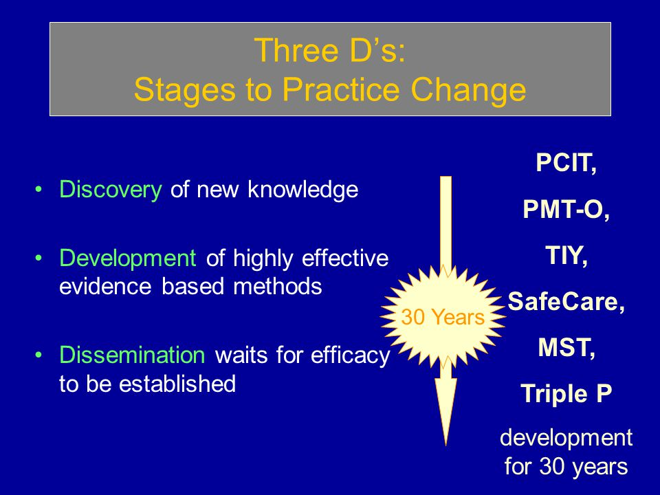 Three D's: Stages to Practice Change