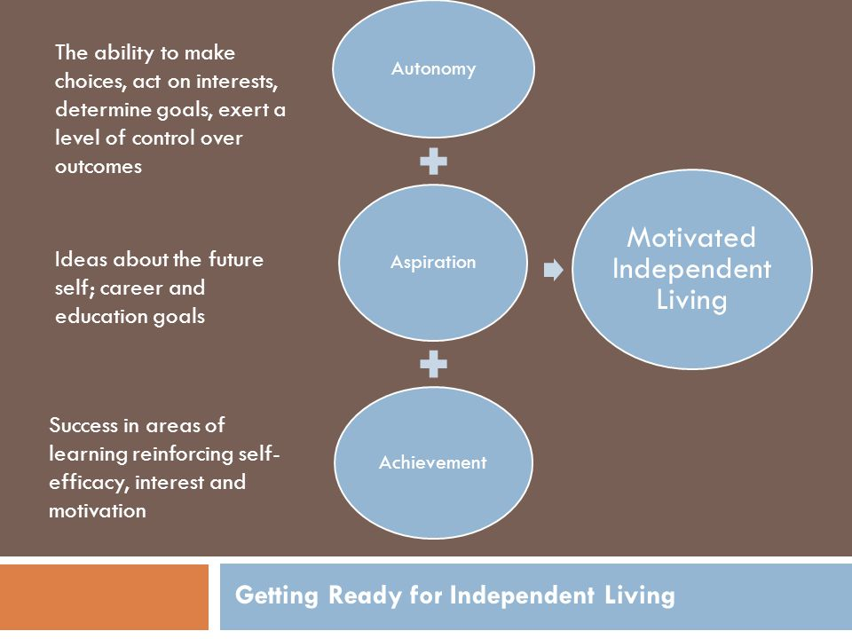 Motivated Independent Living