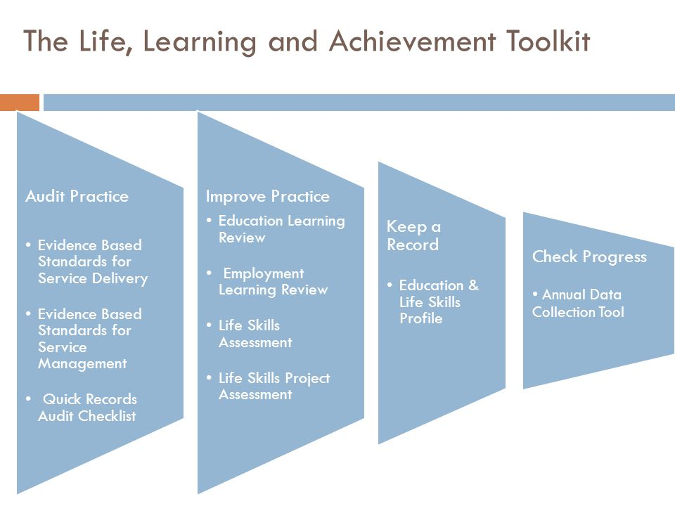 The Life, Learning and Achievement Toolkit