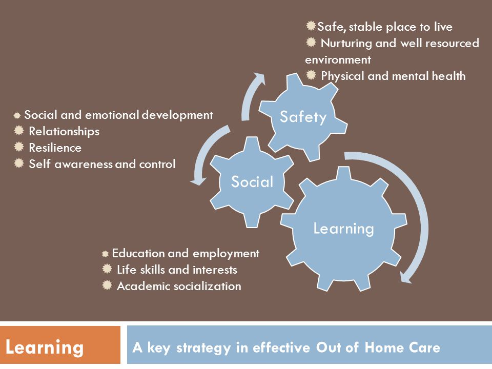 Learning A key strategy in effective Out of Home Care